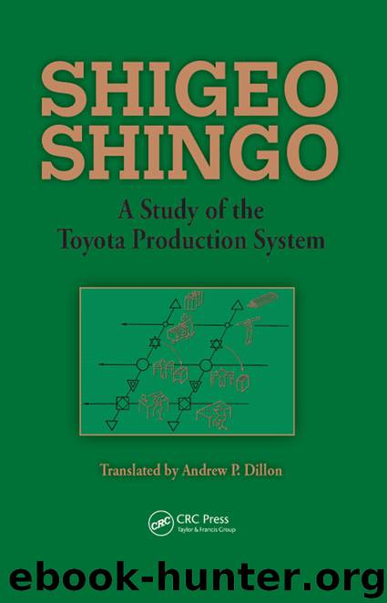A Study of the Toyota Production System by Andrew P. Dillon